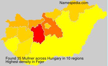 Surname Mullner in Hungary