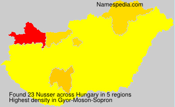 Surname Nusser in Hungary