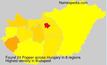 Popper - Hungary
