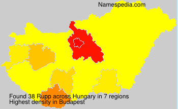 Surname Rupp in Hungary