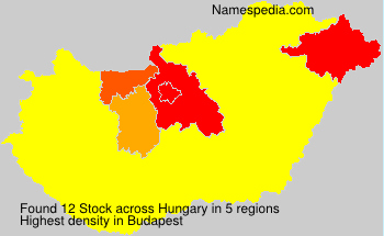 Surname Stock in Hungary