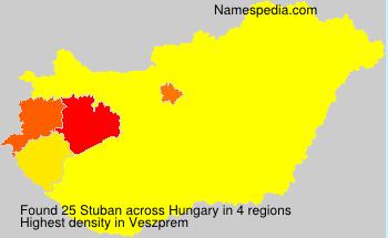 Stuban