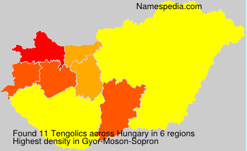 Surname Tengolics in Hungary