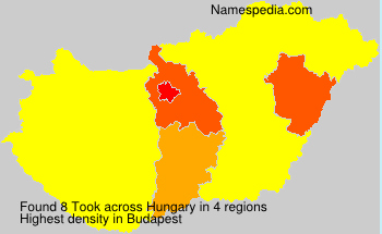 Surname Took in Hungary