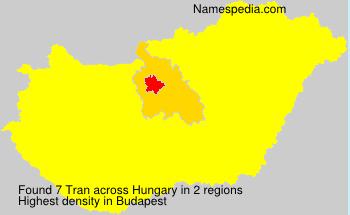 Tran - Hungary