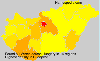 Surname Vertes in Hungary
