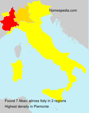 Surname Abaci in Italy