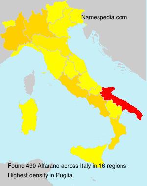 Alfarano - Italy