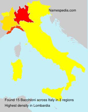 Bacchioni