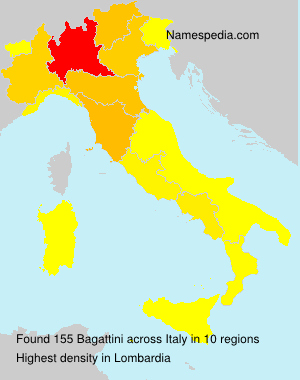 Familiennamen Bagattini - Italy