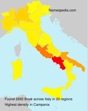 Surname Bove in Italy