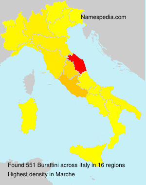 Surname Burattini In France Italy