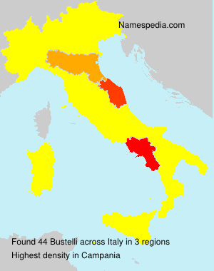 Surname Bustelli in Italy