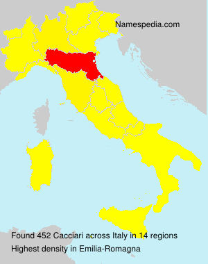 Cacciari - Italy