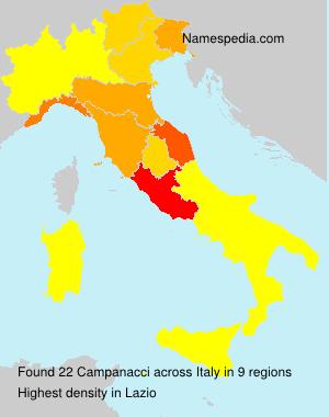Campanacci
