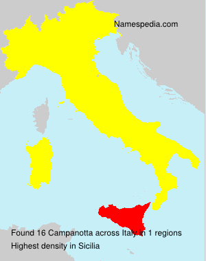 Campanotta