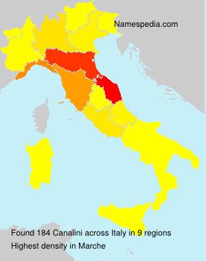 Canalini