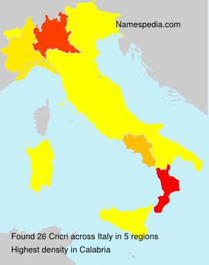 Surname Cricri in Italy
