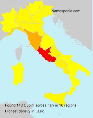 Surname Cupini in Italy