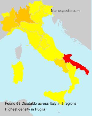 Dicataldo - Italy