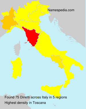 Surname Dinetti in Italy