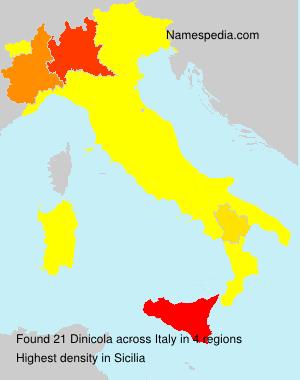 Dinicola - Italy