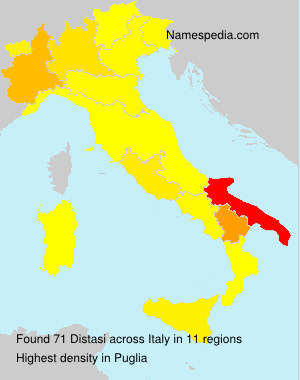 Familiennamen Distasi - Italy