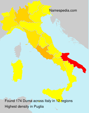 Surname Duma in Italy