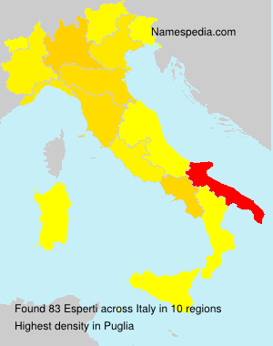 Esperti - Italy
