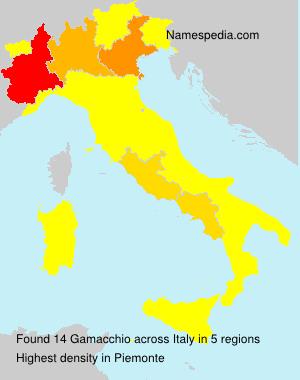 Gamacchio