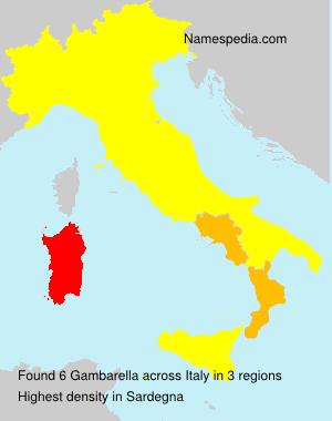 Gambarella
