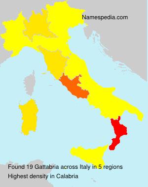 Gattabria