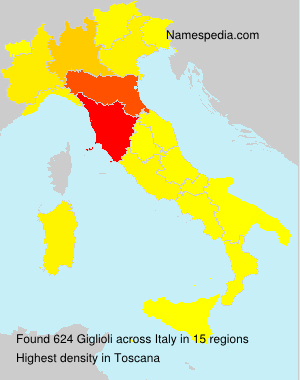 Giglioli - Italy