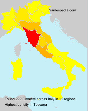 Surname Giometti in Italy