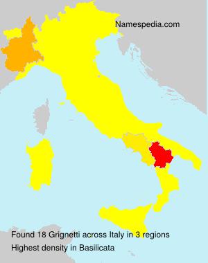 Grignetti