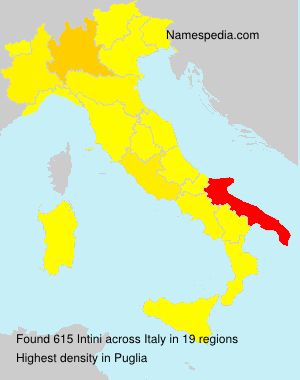 Surname Intini in Italy