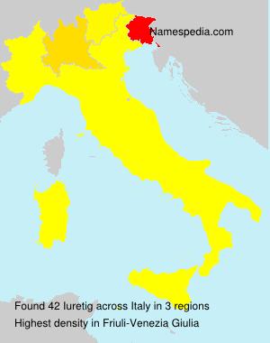 Iuretig - Italy