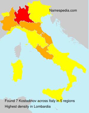 Familiennamen Kostadinov - Italy
