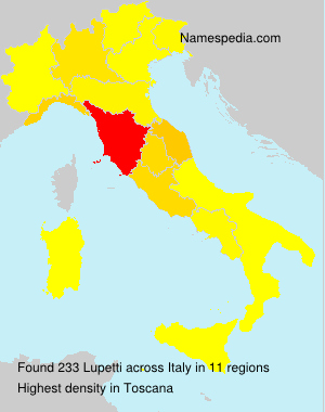 Surname Lupetti in Italy