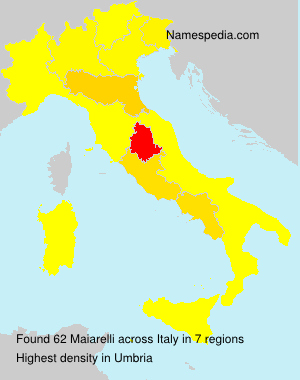 Maiarelli
