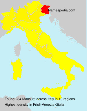 Surname Mansutti in Italy