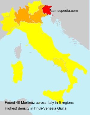Familiennamen Martinuz - Italy