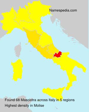 Masciotra - Italy