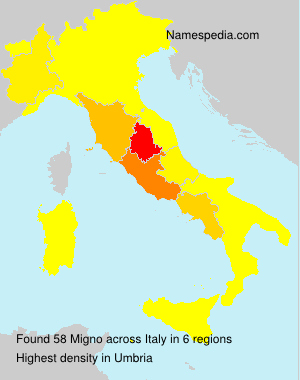 Surname Migno in Italy