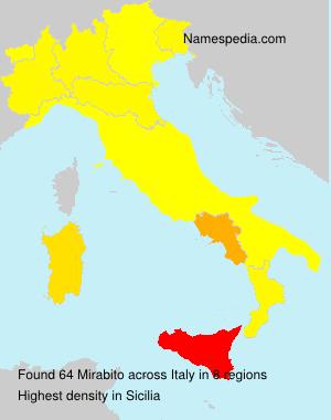 Mirabito - Italy