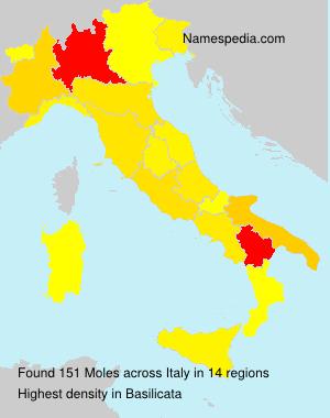 Surname Moles in Italy