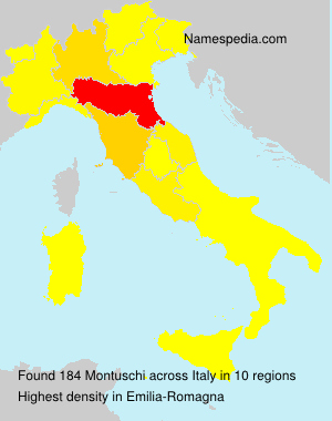 Montuschi - Italy
