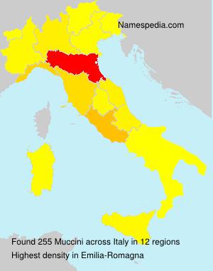 Muccini