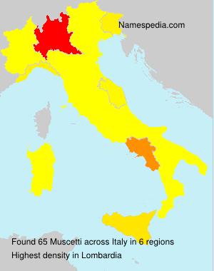 Familiennamen Muscetti - Italy