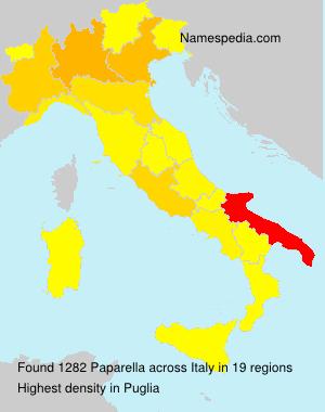 Paparella - Italy